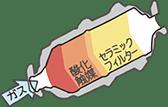 いすゞリースのメリット:高品質な純正メンテナンスをご提供!