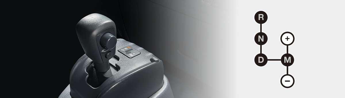 信頼性、耐久性にすぐれたトランスミッション機構