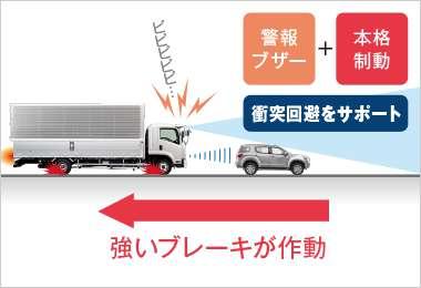 さらに追突の可能性が高まると、より強い警報と本格制動を作動させ衝突回避をサポート。