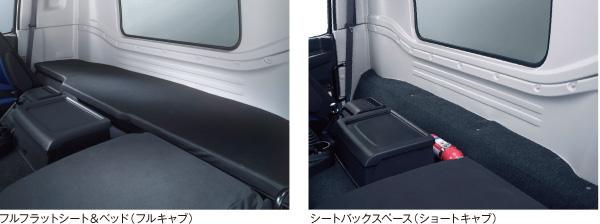 フルフラットシート&ベッド(フルキャブ) シートバックスペース(ショートキャブ)