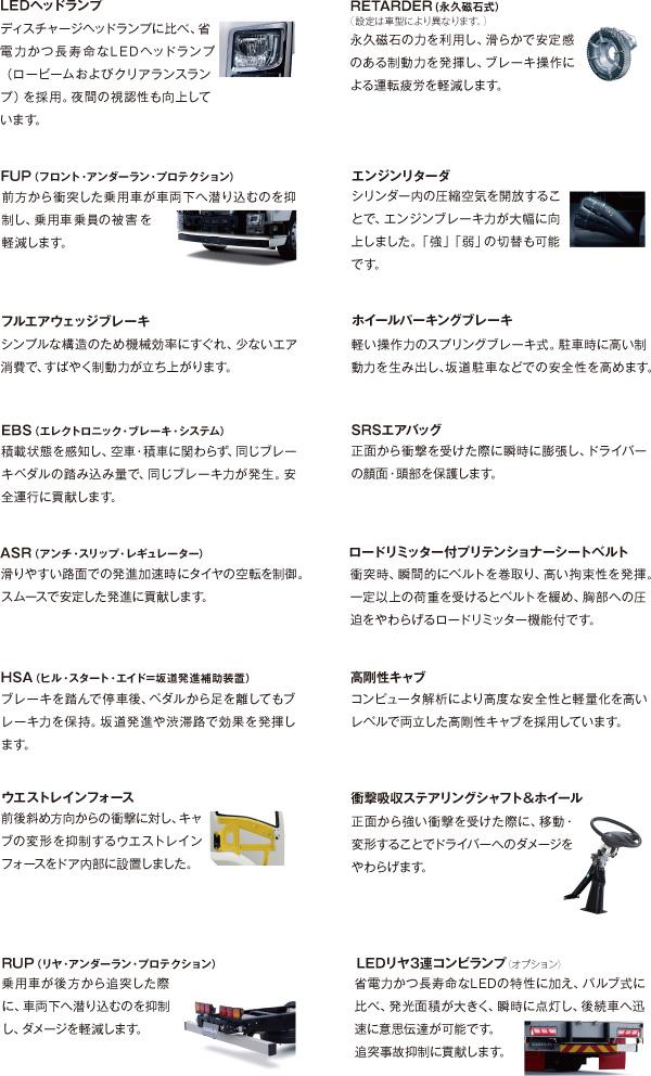 FUP(フロント・アンダーラン・プロテクション) ホイールパーキングブレーキ フルエアウェッジブレーキ SRSエアバッグ EBS(エレクトロニック・ブレーキ・システム) ロードリミッター付プリテンショナーシートベルト ASR(アンチ・スリップ・レギュレーター) ディスチャージヘッドランプ HSA(ヒル・スタート・エイド=坂道発進補助装置) 高剛性キャブ RETARDER (永久磁石式) ウエストレインフォース エンジンリターダ 衝撃吸収ステアリングシャフト&ホイール RUP(リヤ・アンダーラン・プロテクション)