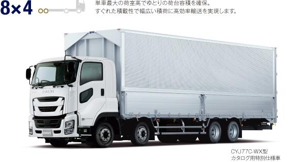 8×4 単車最大の荷室高でゆとりの荷台容積を確保。 すぐれた積載性で幅広い積荷に高効率輸送を実現します。