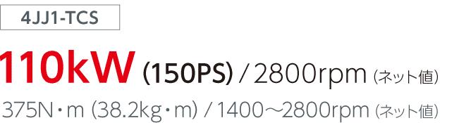 110kW(150PS)/2800rpm(ネット値)375N・m(38.2kg・m)/1400~2800rpm(ネット値)